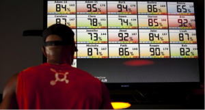 Orange Theory Heart Monitor Screen